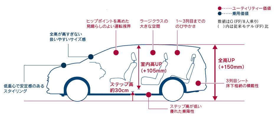 ホンダ オデッセイ ドライブレポート012